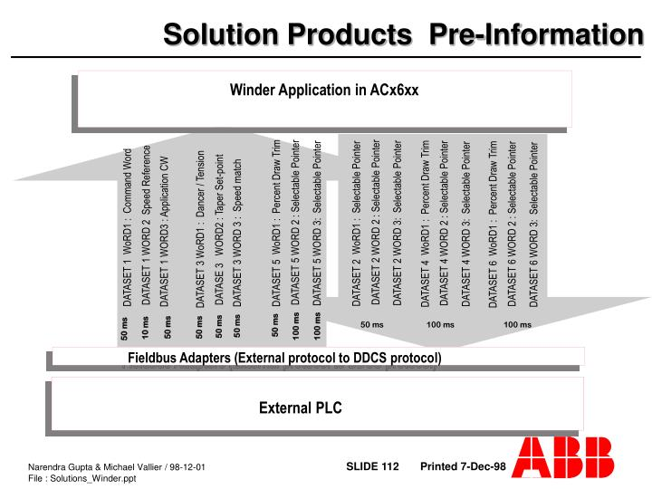 Winder Application in ACx6xx