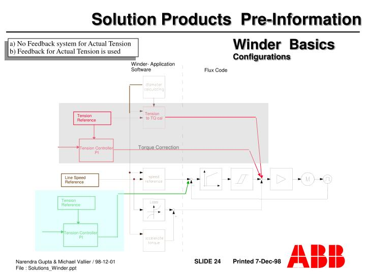 Winder- Application