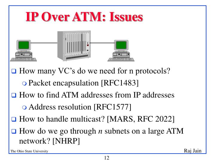 IP Over ATM: Issues