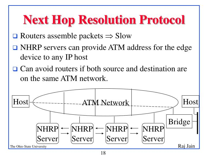 Next Hop Resolution Protocol