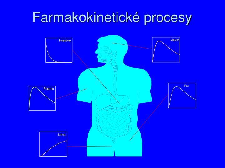 Farmakokinetické procesy