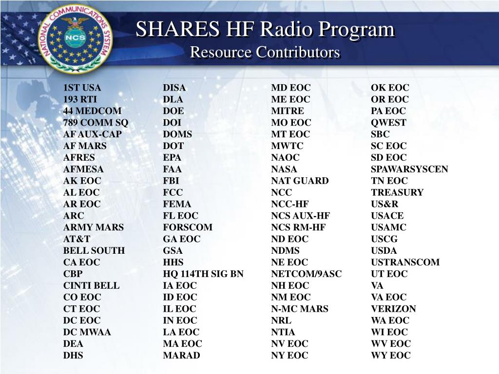 PPT - SHAred RESources (SHARES) High Frequency Radio Program