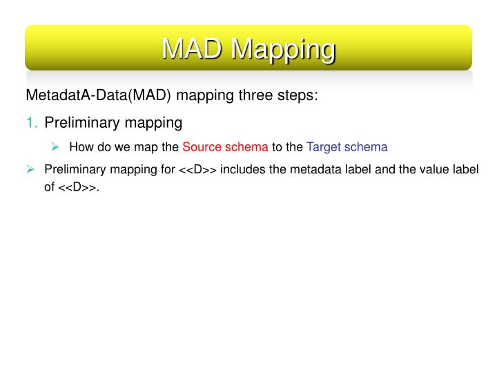 MAD Mapping