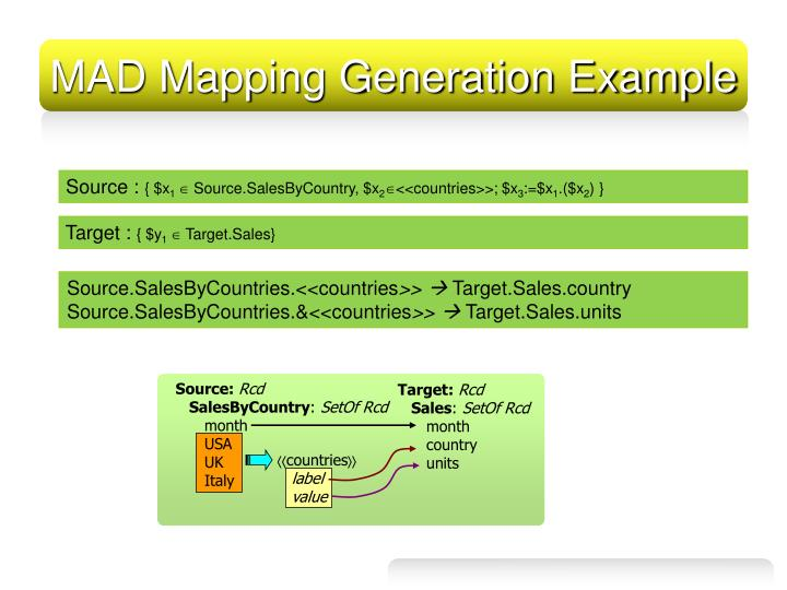 MAD Mapping Generation Example