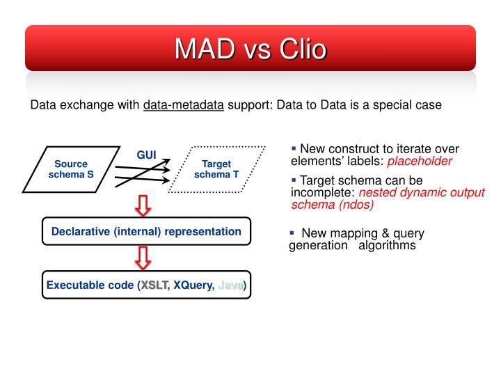 MAD vs Clio