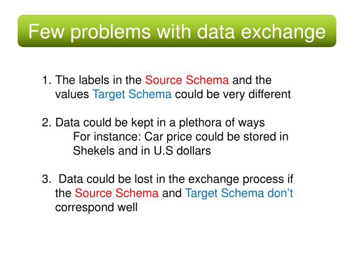 Few problems with data exchange