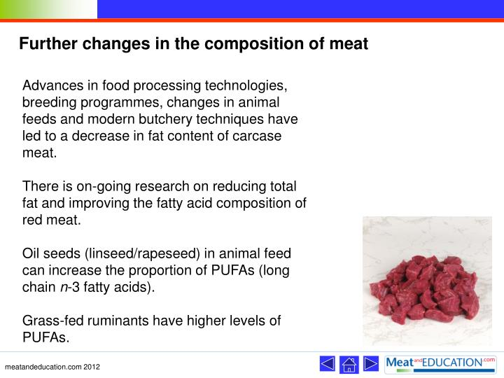 Further changes in the composition of meat