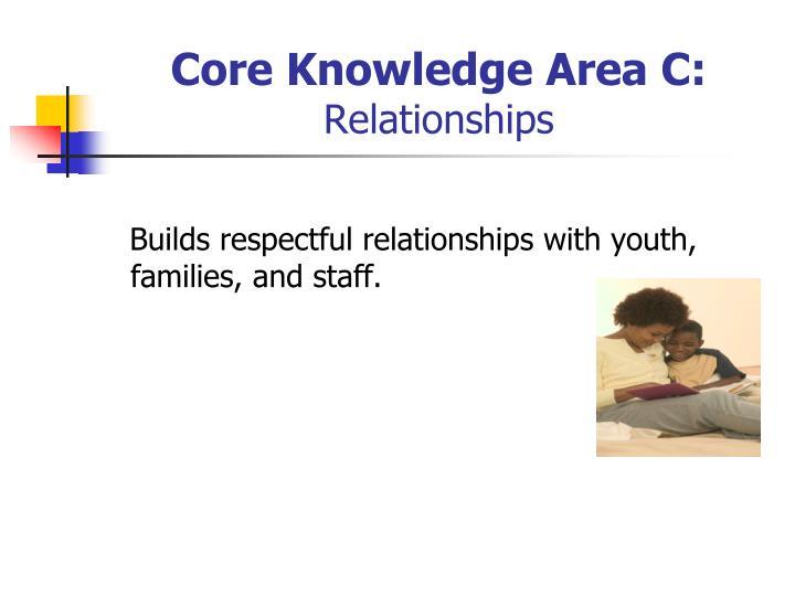 Core Knowledge Area C:
