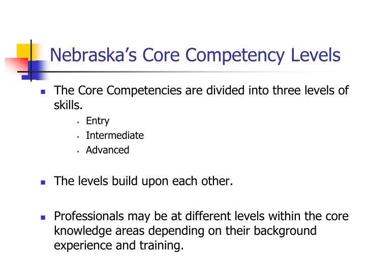 Nebraska's Core Competency Levels