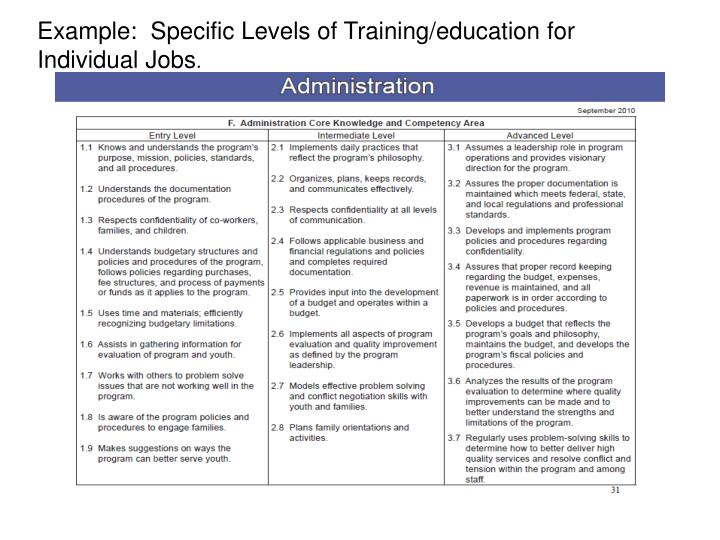 Example:  Specific Levels of Training/education for Individual Jobs