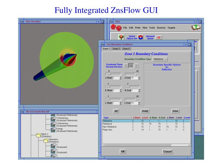 Fully Integrated ZnsFlow GUI