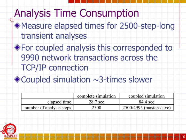 Analysis Time Consumption