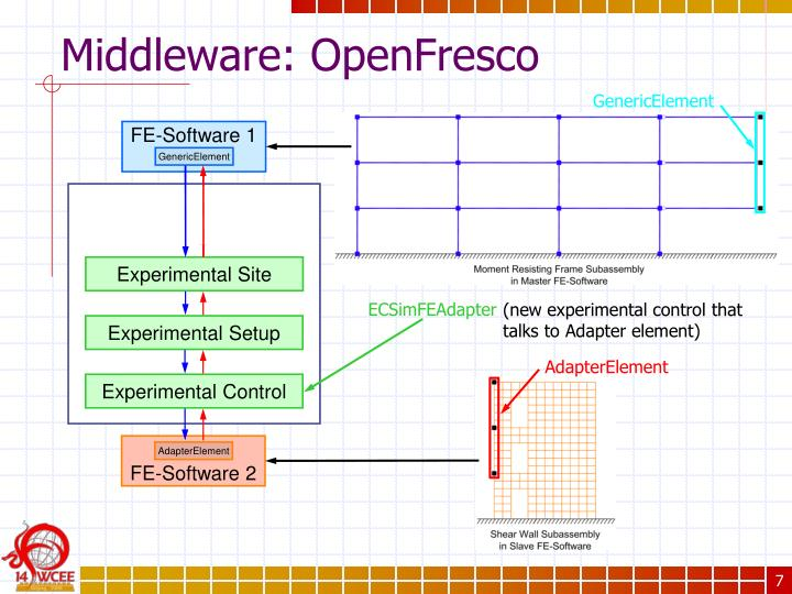 FE-Software 1