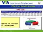 iftn cost benefit analysis1