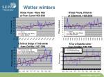 wetter winters