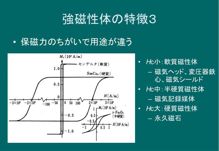 強磁性体の特徴3