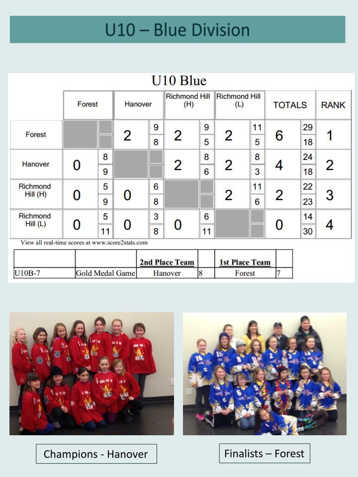 U10 – Blue Division