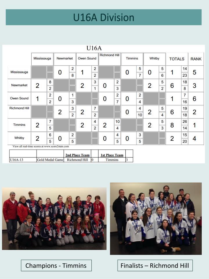 U16A Division