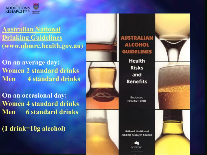 Australian National Drinking Guidelines