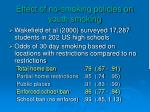 effect of no smoking policies on youth smoking