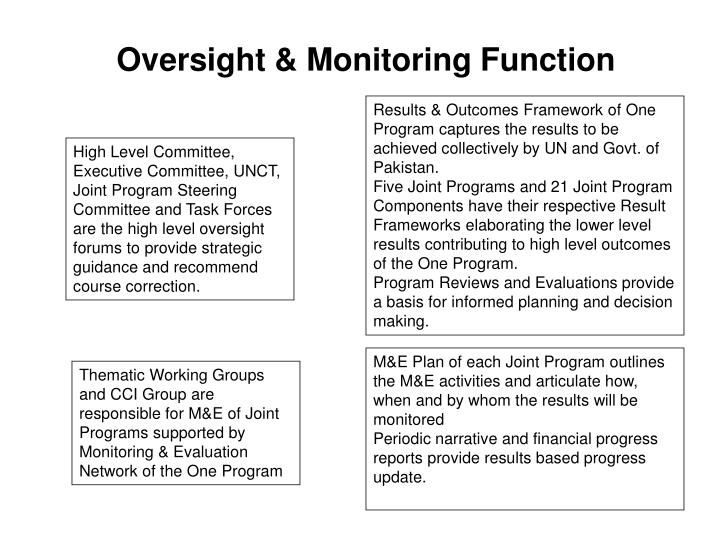 Oversight monitoring function