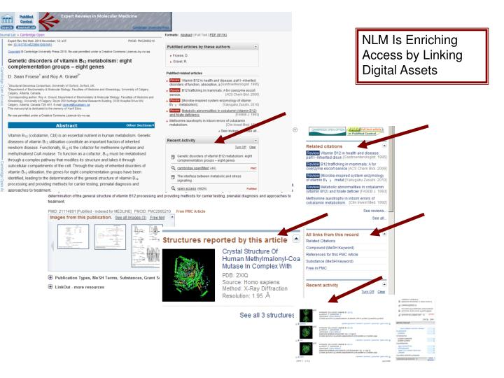 NLM Is Enriching  Access by Linking Digital Assets