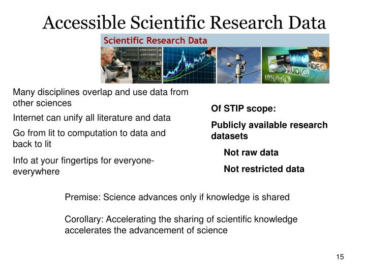 Accessible Scientific Research Data