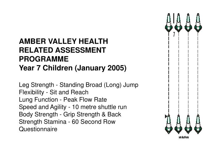AMBER VALLEY HEALTH