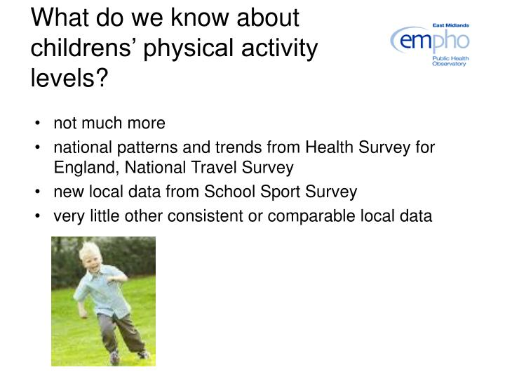 What do we know about childrens' physical activity levels?