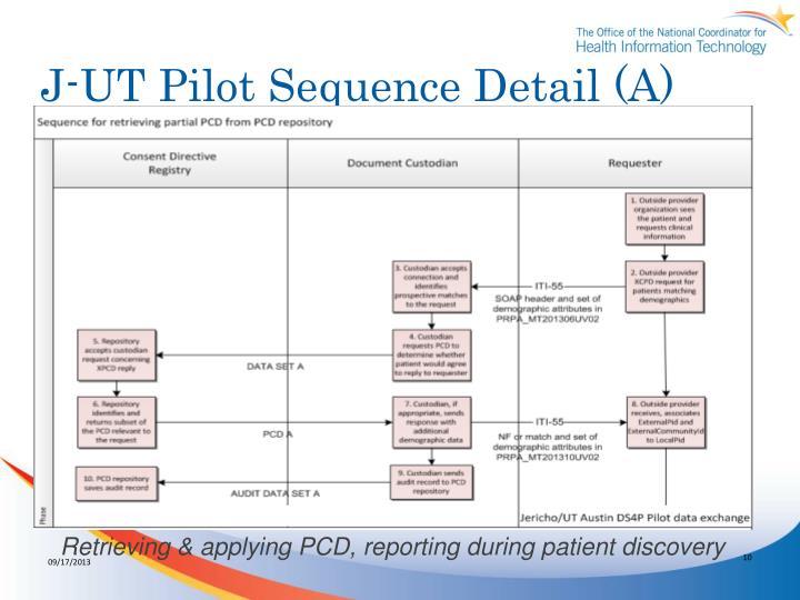 J-UT Pilot Sequence Detail (A)