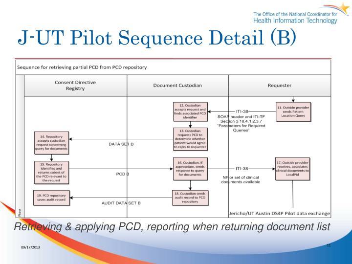 J-UT Pilot Sequence Detail (B)