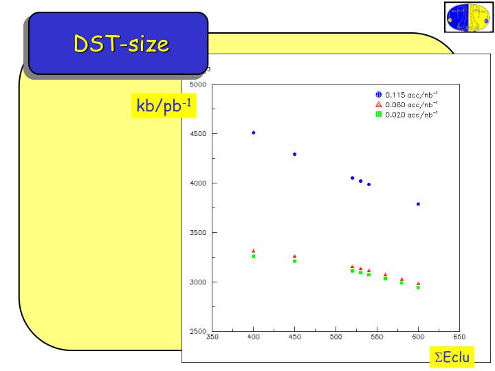 DST-size