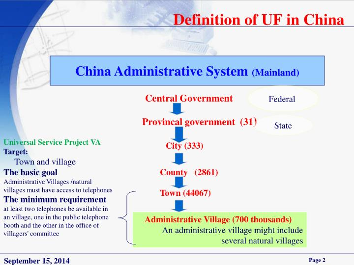 Definition of uf in china