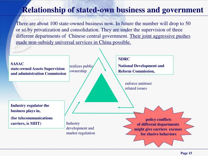 Relationship of stated-own business and government