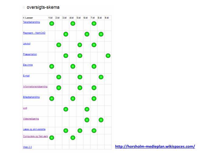 http://horsholm-medieplan.wikispaces.com/