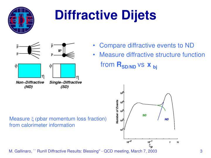 Diffractive dijets