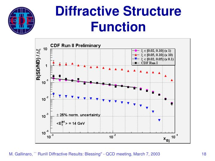 Diffractive Structure Function