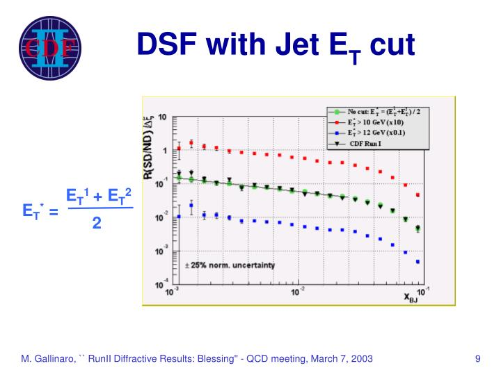 DSF with Jet E