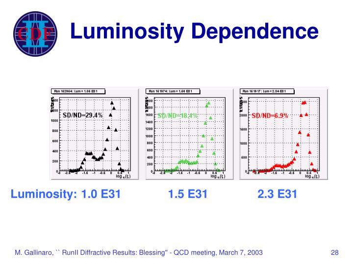 Luminosity Dependence