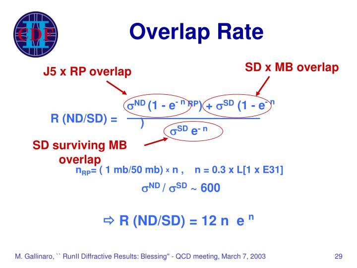 Overlap Rate