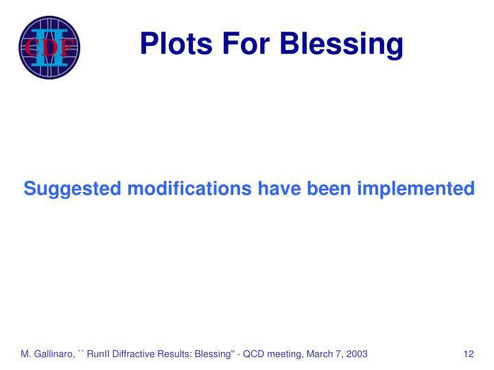 Plots For Blessing
