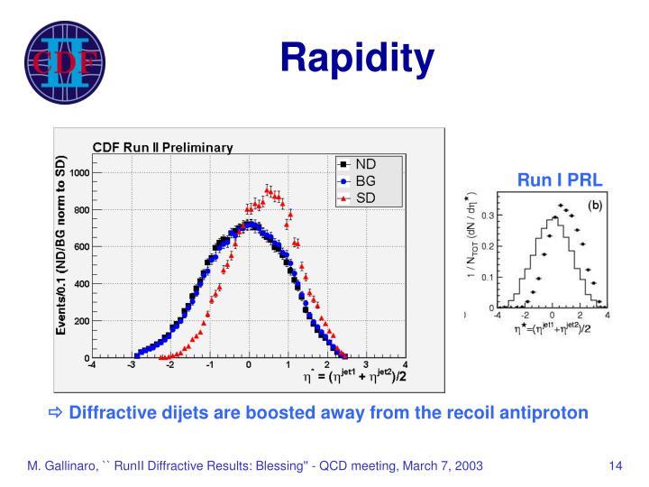 Rapidity