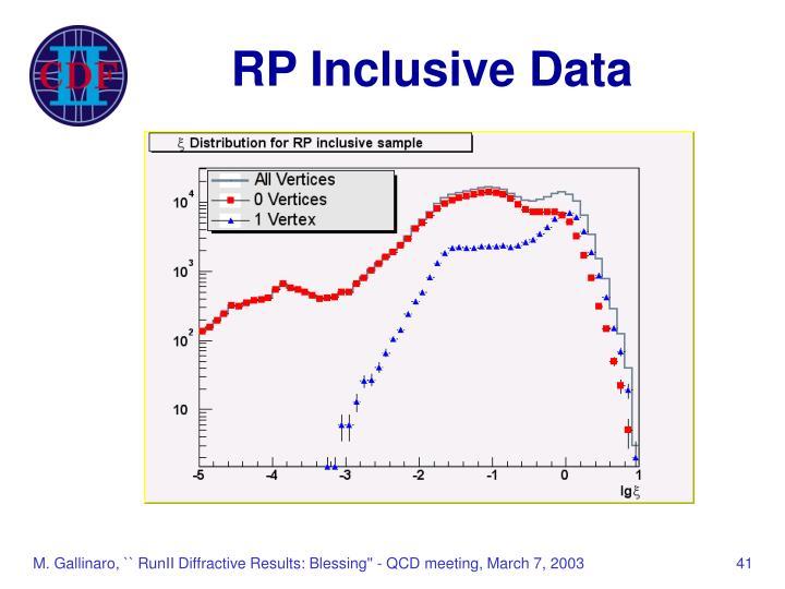 RP Inclusive Data