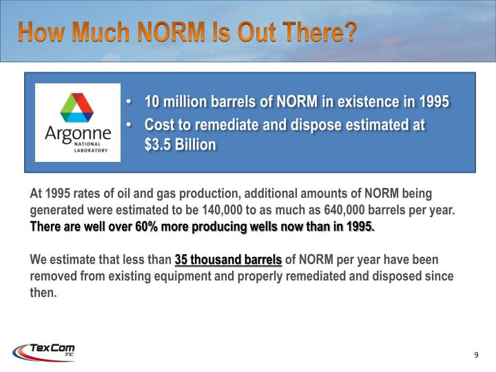 How Much NORM Is Out There?