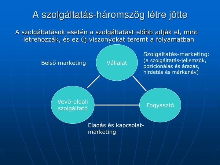 A szolgáltatás-háromszög létre jötte