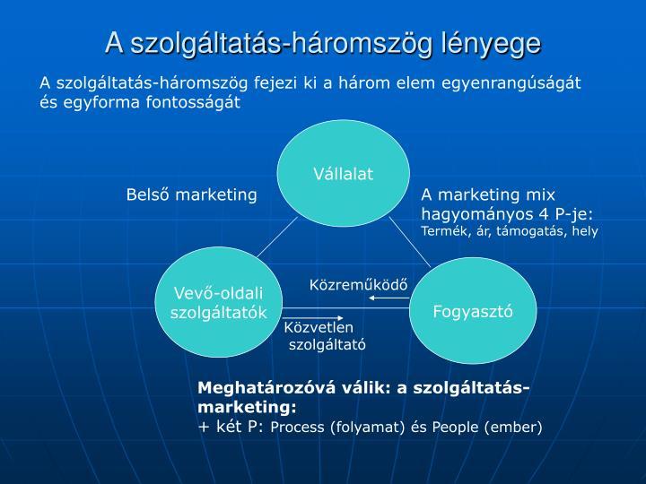 A szolgáltatás-háromszög lényege