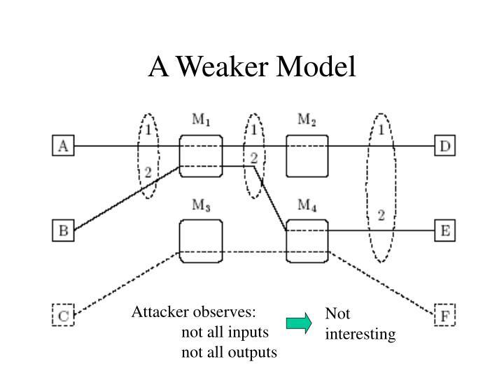 Attacker observes:
