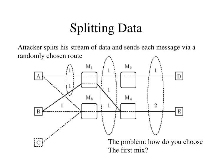 Splitting Data