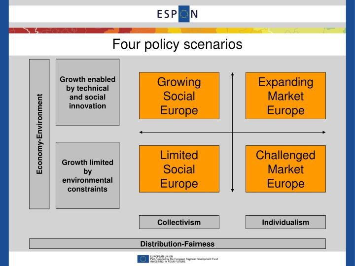 Growth enabled by technical and social innovation