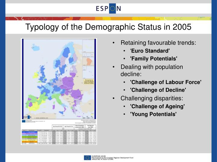 Typology of the Demographic Status in 2005